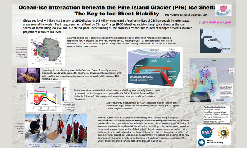 Pine Island Glacier Ice Shelf Ocean-Ice Interaction Poster