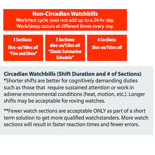 Avoid these Watchbills