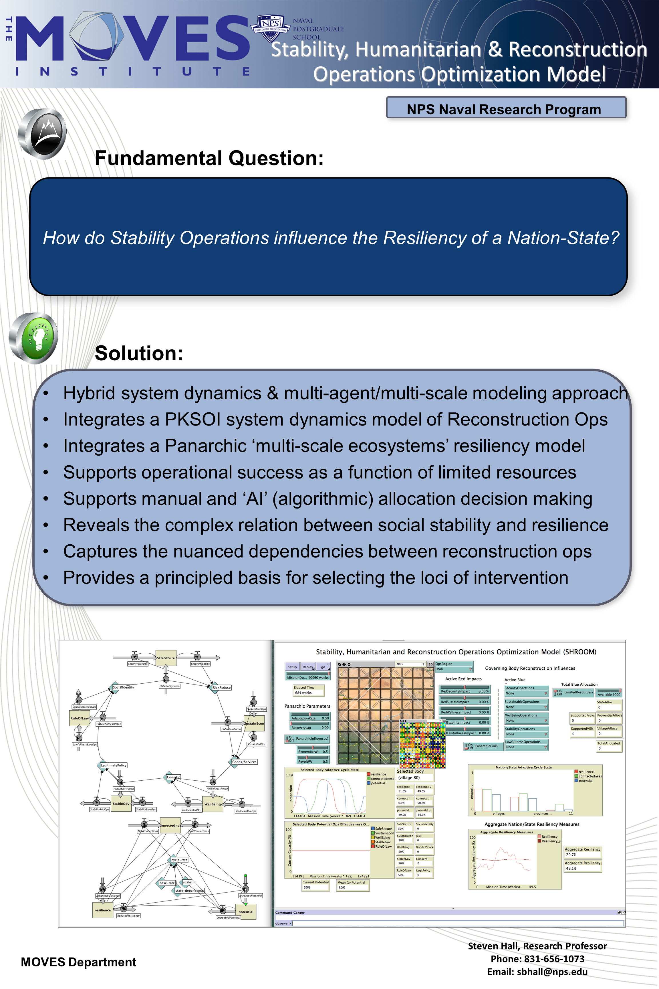 Stability, Humanitarian & Reconstruction Operations Optimization Model